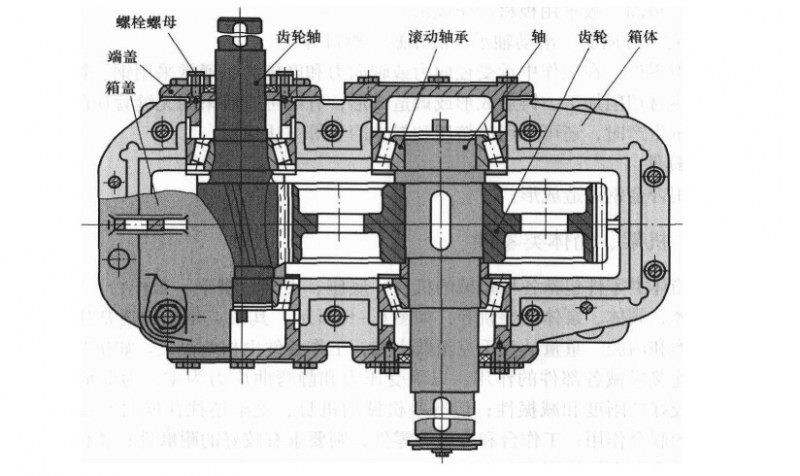 信息中心 减速机知识  圆柱齿轮减速机2016-11-25讯   下图是单级齿轮
